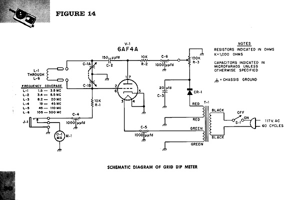 Schematic for Knight G-30 grid dip meter.