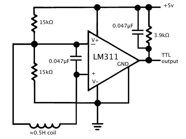 speed of sound lab writeup