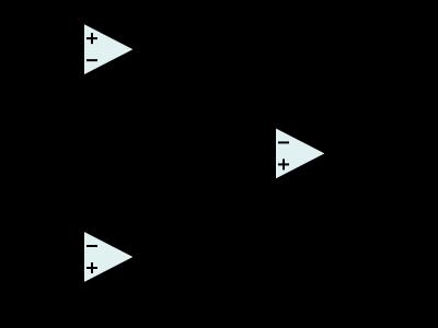 Instrumentation amp lab (1/3)