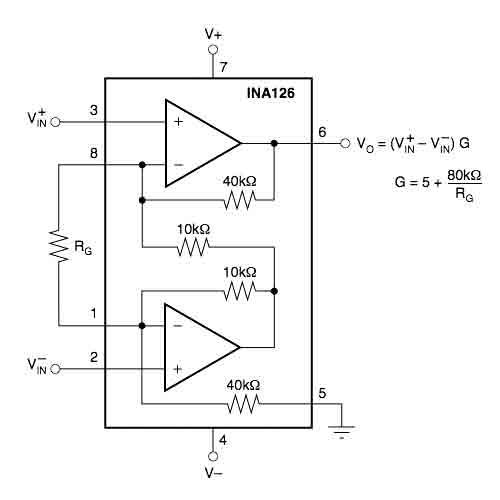 Instrumentation amp lab (3/3)