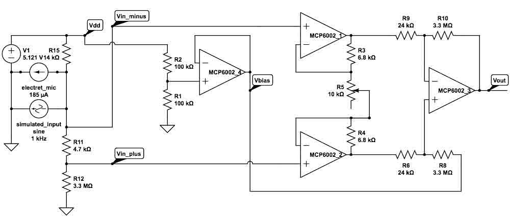 Instrumentation amp lab (2/3)
