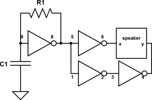 Schmitt-trigger hysteresis oscillator driving a loudspeaker.  All inverters are from a single 74HC14N chip.