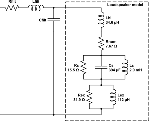 The low-pass LC filter without a Zobel network requires including the model for the loudspeaker in the design process for choosing Lfilt and Cfilt.  (Rfilt is the resistance of the inductor and depends on Lfilt).
