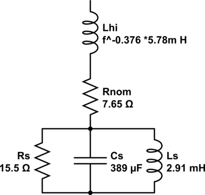 Model for the loudspeaker with one frequency-dependent component (the inductor).