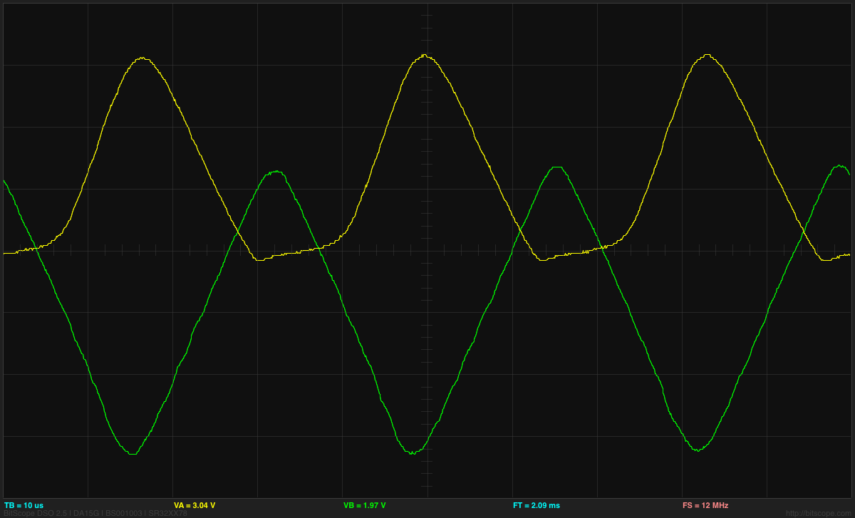 Schottky Diode Gas Station Without Pumps Circuit Symbol With The 1n5817 Diodes Glitches At 30khz Are Much Reducedonly About