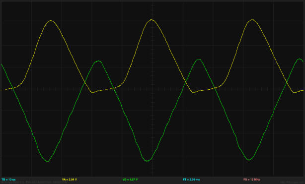With the 1N5817 Schottky diodes, the glitches at 30kHz are much reduced—only about 68mV of overshoot.
