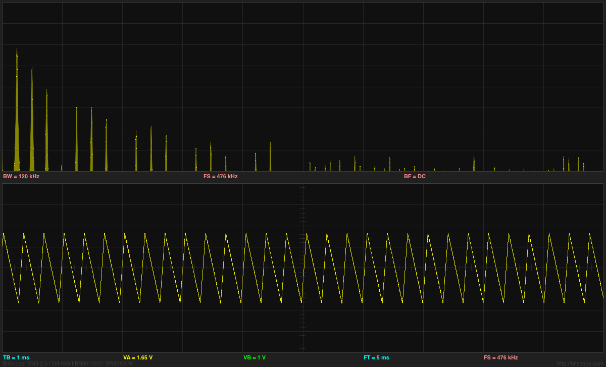 Posts With Fft Label Audio Why Is My Msgeq7 Circuit Giving Arduino Analog Readings That Triangle Wave 25 Duty Cycle Showing Suppression Of The 4th 8th 12th And 16th Harmonics