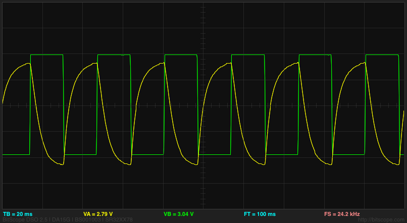 The grid line in the center is at 3v.  The green trace is the signal to on the positive side of the IR LED, so the LED is on when the trace is low (with 32mA current through the pullup resistor).  The yellow trace is the voltage at the Arduino input pin: high when light is visible, low when it is dark.  This recording was made with my middle finger between the LED and the phototransistor.
