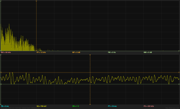 Snapshot of FFT showing a bandwidth of about 12kHz.  The grid for the spectrum is 10dB per division vertically and