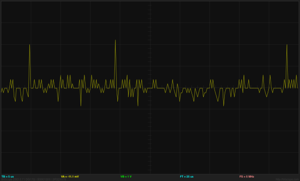 Waveform (using sharp, raw data display) at 5µs/division and 2mV/division of shorted inputs to the DP01 differential probe at high gain (supposedly a gain of 5).