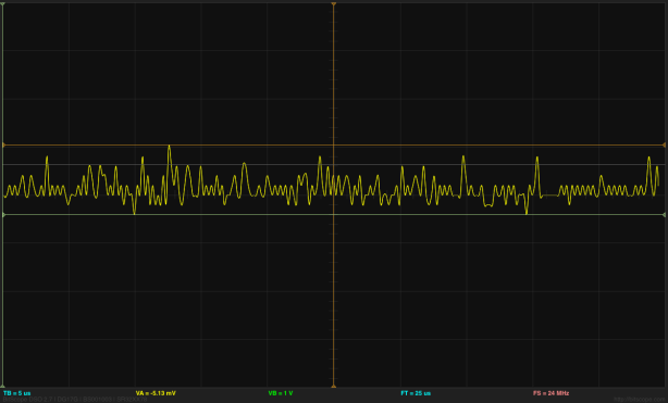 Here is the waveform for the shorted inputs at the highest gain the BitScope provides (10mV/division) at a fairly high sampling rate (5µs/division).  The peak-to-peak noise is about 14mV, and the digitization noise (about 2mV/step) is clearly visible.