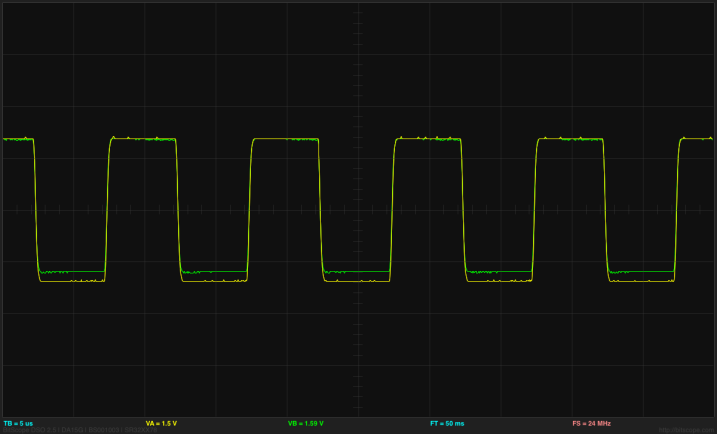 At 100kHz, both the voltage and current waveforms look like pretty good square waves.