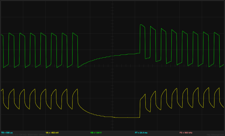 The central horizontal line is 0V for both traces here.  The green trace is the voltage at the undriven electrode (@ 2v/division) and the yellow trace is the voltage between the electrodes (@0.2v/division).