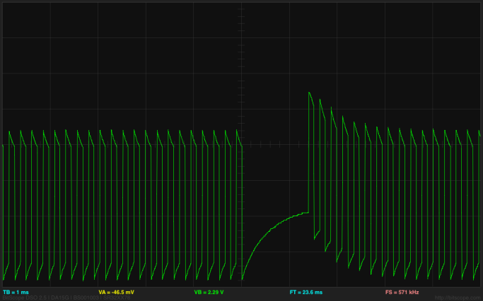 By using a 25msec spacing between the beginnings of bursts, I can get both the end of the burst and the beginning of the burst on the oscilloscope at once.   Using a 4.7µF capacitor between the square wave output and the electrodes results in sharp peaks across the resistor, but a more consistent reading from the Arduino ADC.