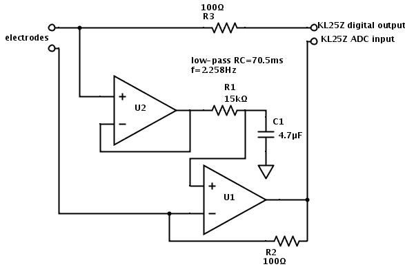 Possible circuit for the front end of a 2-electrode conductivity tester. U2 is a unity gain amplifier that monitors the drive electrode and feeds the RC low-pass filter, which sets the DC bias voltage for the sense electrode through the current-to-voltage amplifier made with U1.