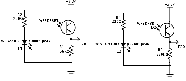 I started with the circuit on the left, using a deep red LED that has a peak wavelength of 700nm. Later I switched to a different LED, with a peak wavelength of 627nm. In both cases, I picked the current-to-voltage resistor so that I got near full-scale readings on a blank cuvette.