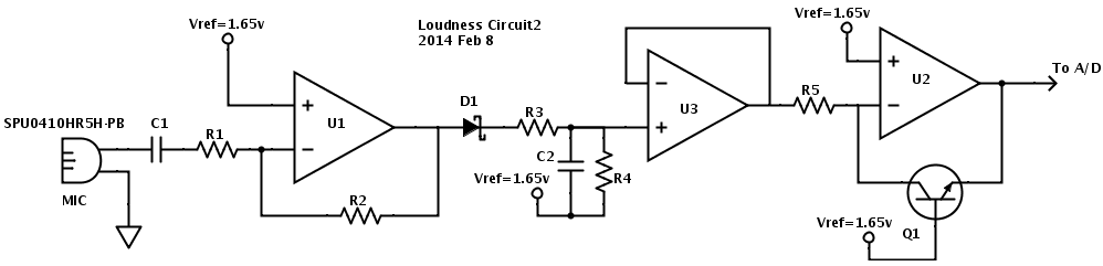 Modified loudness circuit with unity-gain buffer to separate peak detector from log amplifier.