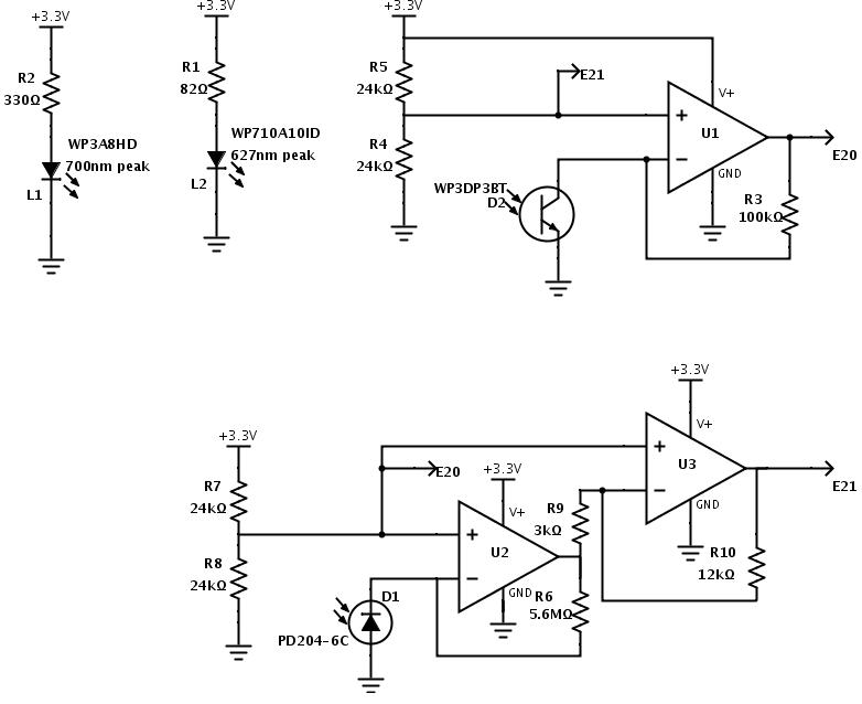 Colorimeter Gas Station Without Pumps