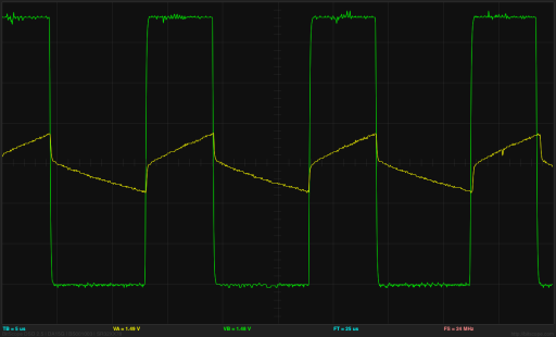 Input and output of a Schmitt-trigger relaxation oscillator (approx 67kHz). Note that the large output step is capacitively coupled to the input, causing a small step in addition to the expected triangle wave.