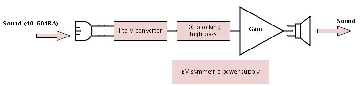 audio amplifier using an electret mic