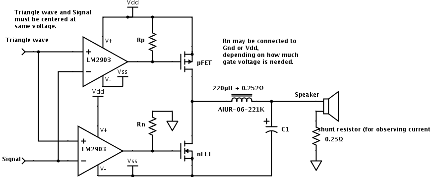 Class-D output stage using comparators driving the FETs directly. [Updated 2014 May 19—I had the pFET source and drain swapped.]