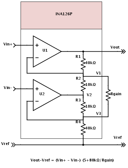 Internally, the INS126P instrumentation amp is two op amps and 4 resistors.