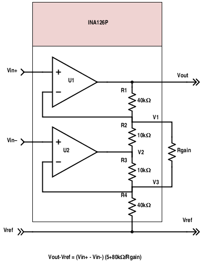 The 2-op-amp instrumentation amp has a fairly simple design that is easy to remember.