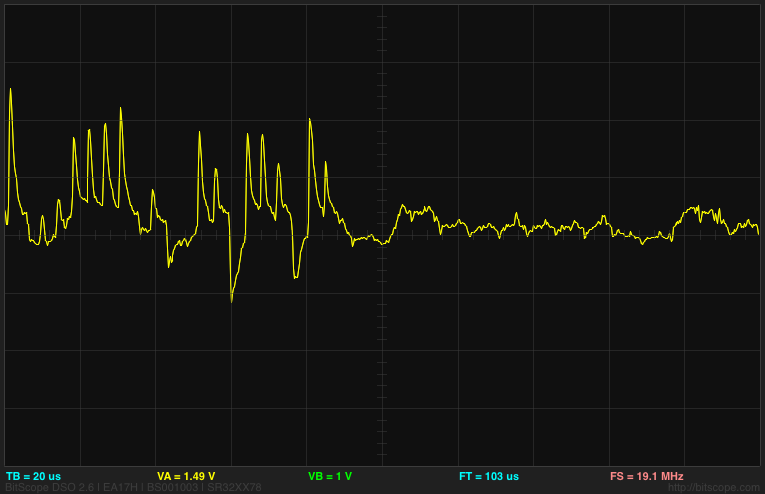 This trace at 50mV/division and 20µs/division shows the 240kHz noise from the sample-and-hold circuitry for the first half, and the much smaller noise when not sampling for the second half.  This trace was done without the 470pF capacitor.