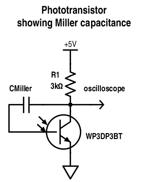 Phototransistor with pullup resistor, showing the Miller capacitance (collector-base capacitance) that provides a negative feedback loop.