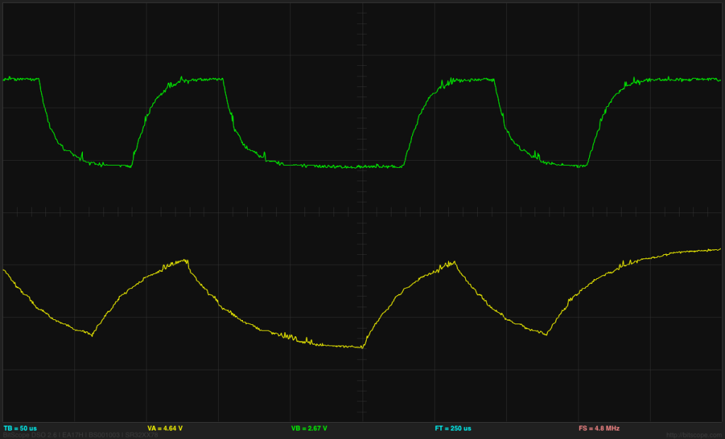 The top, green trace is using the transimpedance amplifier, while the bottom, yellow trace is from the pullup resistor.  Both are at 100mV/division and 50µs/division, but the DC offsets are different.