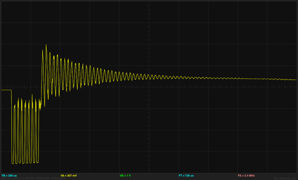 The initial part of the waveform is the driving signal—the ringing afterwards is from the transducer, not from the op amp.