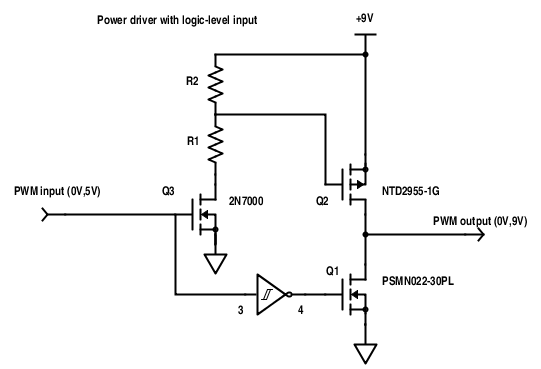 Q1 and the resistors R1 and R2 form an inverter for driving the pFET.  Sizing R1 and R2 determines the voltage swing on the pFET gate  (Q2) and how fast the turn on and turn off are.  Of course, when Q3 is on, there is a current through it that is wasted (not delivered to the load), but I was able to keep that down to about 15mA.