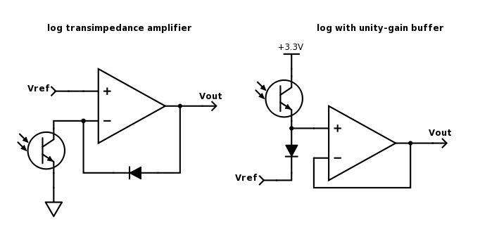 Two circuits that convert the logarithm of light intensity to voltage.