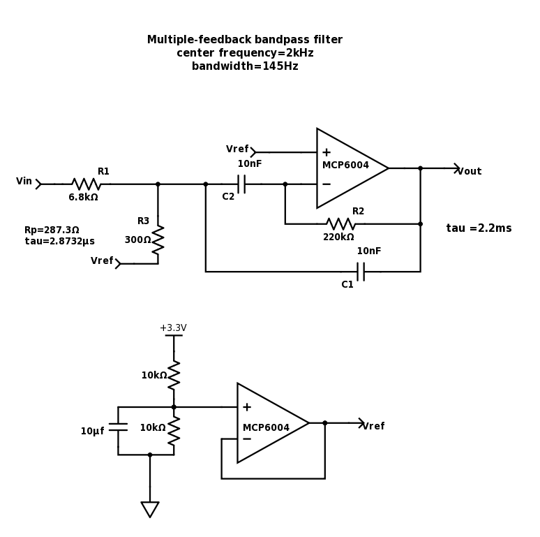 Multiple-feedback bandpass active filter | Gas station