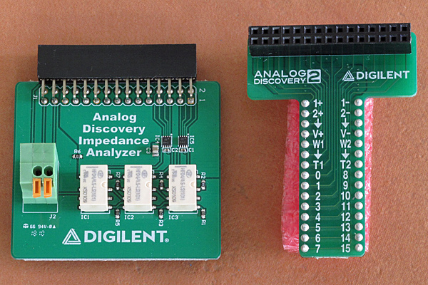 Analog Discovery Impedance Analyzer | Gas station without pumps